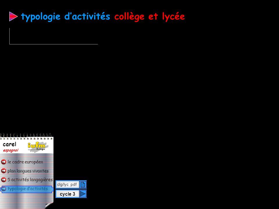plan langues vivantes typologie d'activités 5 activités langagières le cadre européen carel espagnol  activités de production écrite a) copier un mot
