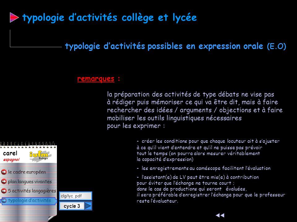 plan langues vivantes typologie d'activités 5 activités langagières le cadre européen carel espagnol b)en interaction (sous forme dialoguée)  lecture
