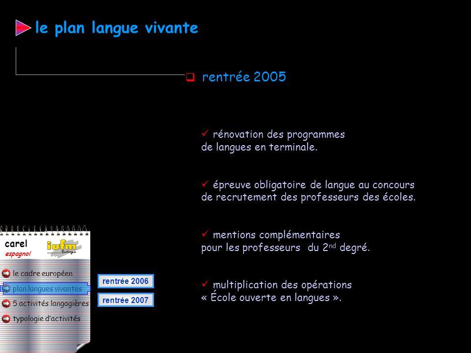 plan langues vivantes typologie d'activités 5 activités langagières le cadre européen carel espagnol création des commissions académiques sur l'enseig