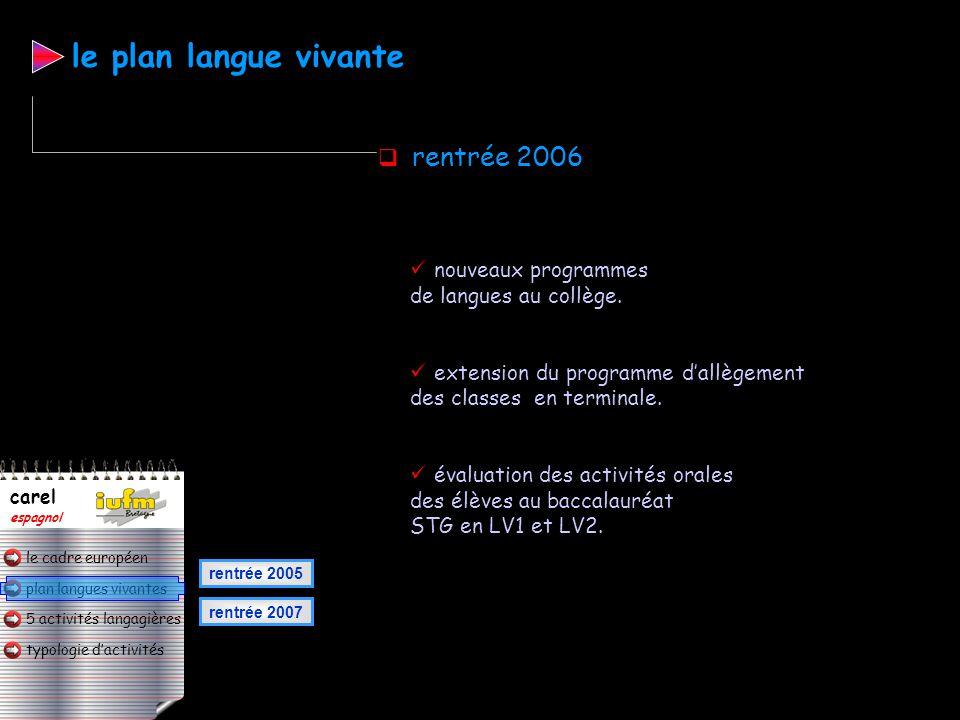 plan langues vivantes typologie d'activités 5 activités langagières le cadre européen carel espagnol rénovation des programmes de langues en terminale