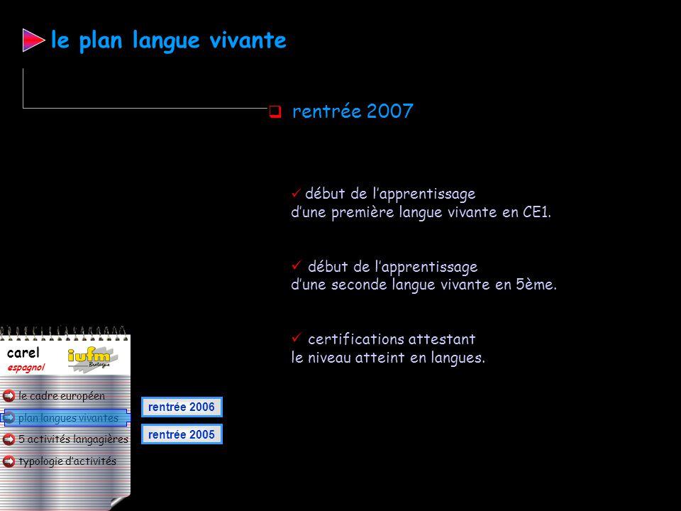 plan langues vivantes typologie d'activités 5 activités langagières le cadre européen carel espagnol nouveaux programmes de langues au collège. extens