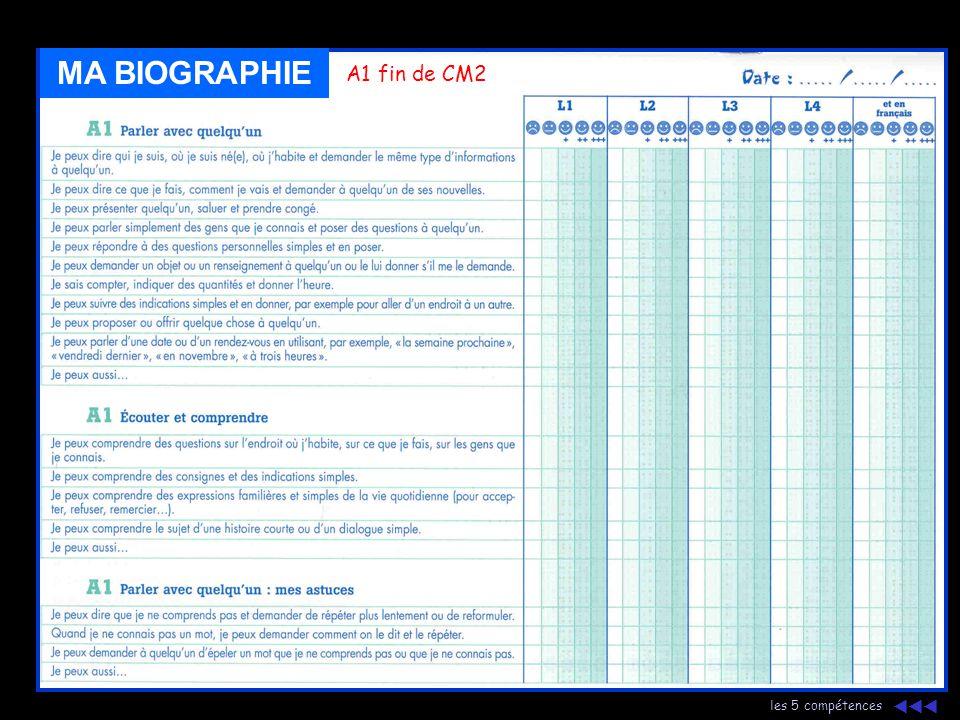 plan langues vivantes typologie d'activités 5 activités langagières le cadre européen carel espagnol début de l'apprentissage d'une première langue vi