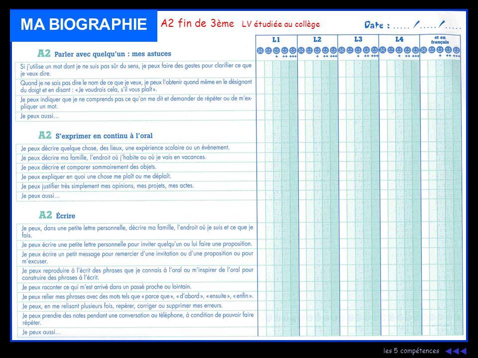 plan langues vivantes typologie d'activités 5 activités langagières le cadre européen carel espagnol  les 5 compétences MA BIOGRAPHIE A1 fin de CM2