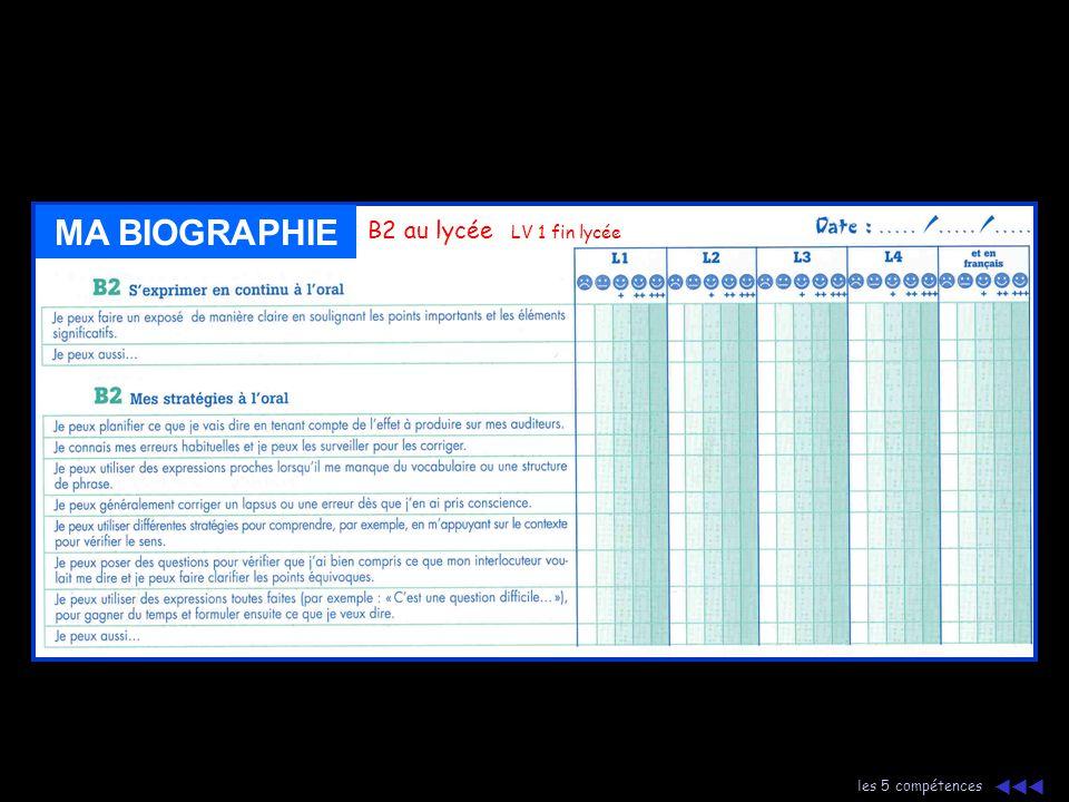 plan langues vivantes typologie d'activités 5 activités langagières le cadre européen carel espagnol MA BIOGRAPHIE B2 au lycée LV 1 fin lycée B 2 suit