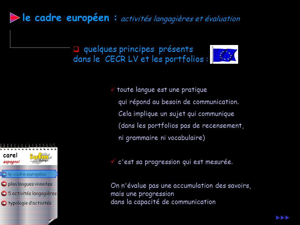 plan langues vivantes typologie d'activités 5 activités langagières le cadre européen carel espagnol  les 5 compétences MA BIOGRAPHIE B2 au lycée L