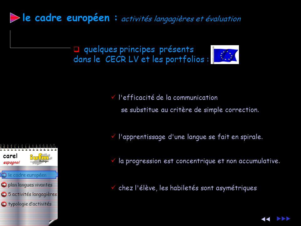 plan langues vivantes typologie d'activités 5 activités langagières le cadre européen carel espagnol toute langue est une pratique qui répond au besoi