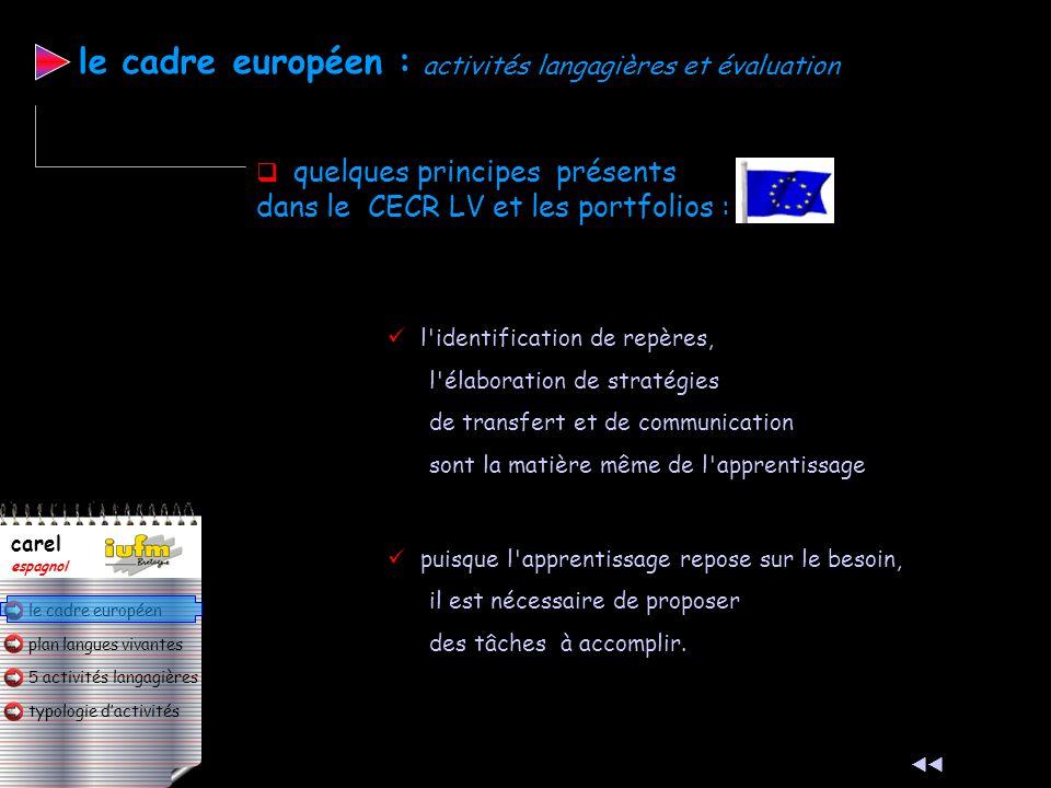 plan langues vivantes typologie d'activités 5 activités langagières le cadre européen carel espagnol l'efficacité de la communication se substitue au