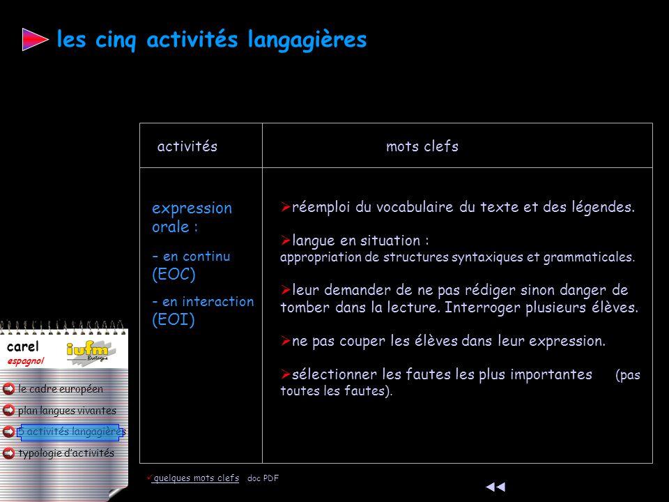 plan langues vivantes typologie d'activités 5 activités langagières le cadre européen carel espagnol  esprit du test académique.  apprendre à nos él