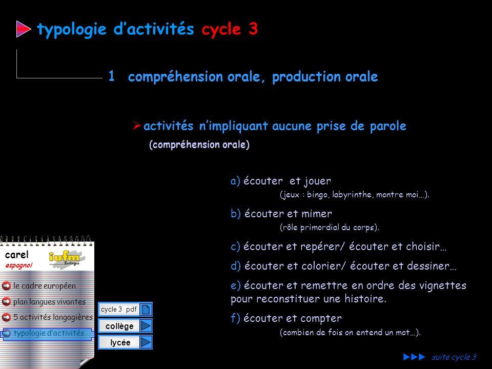 plan langues vivantes typologie d'activités 5 activités langagières le cadre européen carel espagnol  activités n'impliquant aucune prise de parole (compréhension orale) a) écouter et jouer (jeux : bingo, labyrinthe, montre moi…).