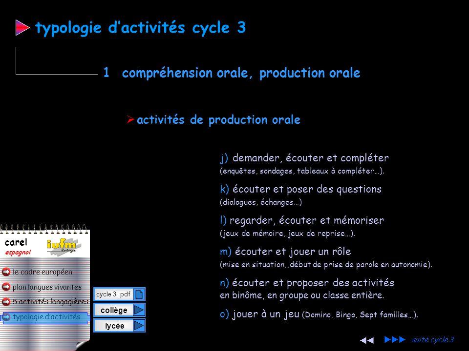 plan langues vivantes typologie d'activités 5 activités langagières le cadre européen carel espagnol  activités de production orale j) demander, écouter et compléter (enquêtes, sondages, tableaux à compléter…).