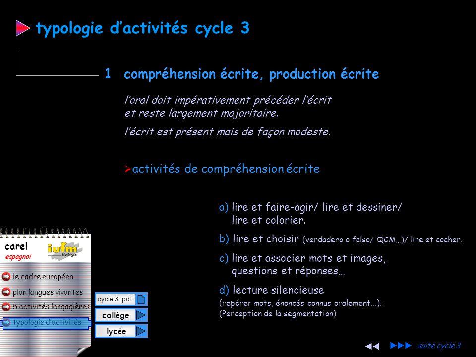 plan langues vivantes typologie d'activités 5 activités langagières le cadre européen carel espagnol  activités de production orale j) demander, écou