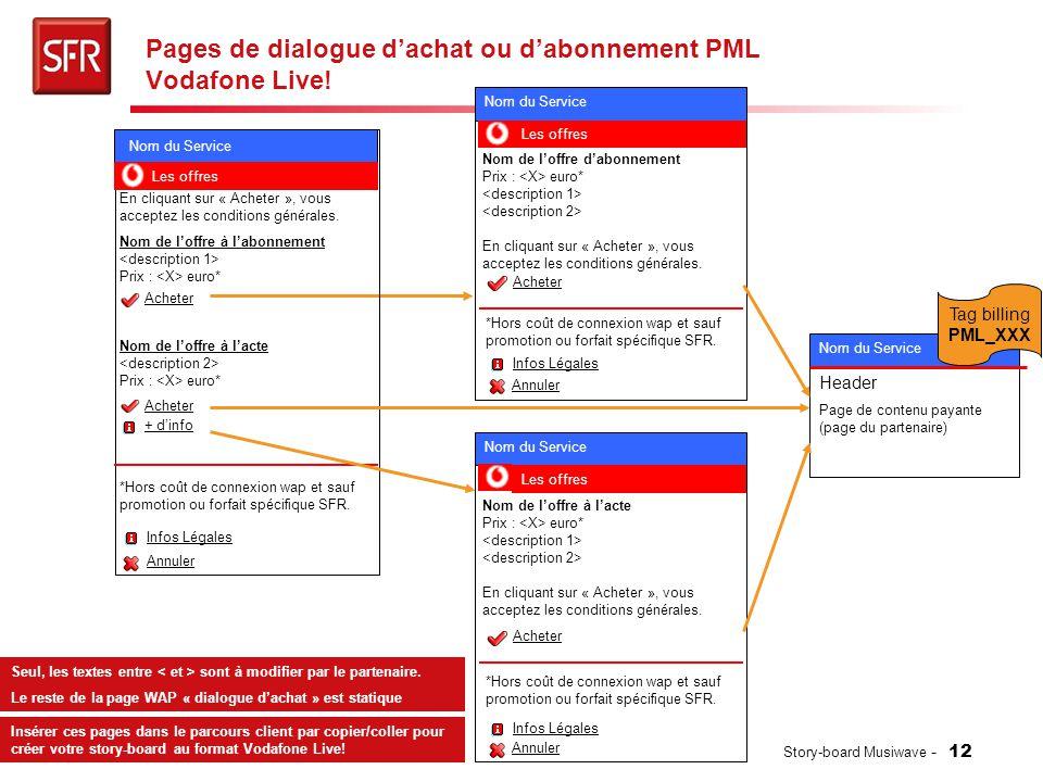 Story-board Musiwave - 12 Pages de dialogue d'achat ou d'abonnement PML Vodafone Live.