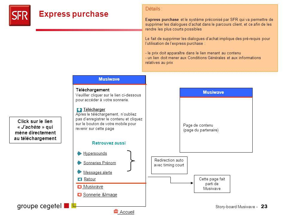Story-board Musiwave - 23 Express purchase Détails : Express purchase et le système préconisé par SFR qui va permettre de supprimer les dialogues d'ac