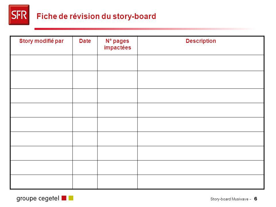 Story-board Musiwave - 6 Story modifié parDateN° pages impactées Description Fiche de révision du story-board