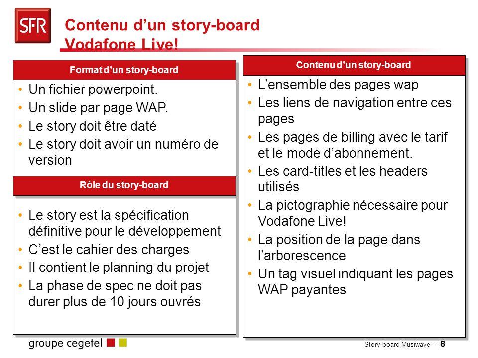 Story-board Musiwave - 9 Exemple de pages WAP Vodafone Live.