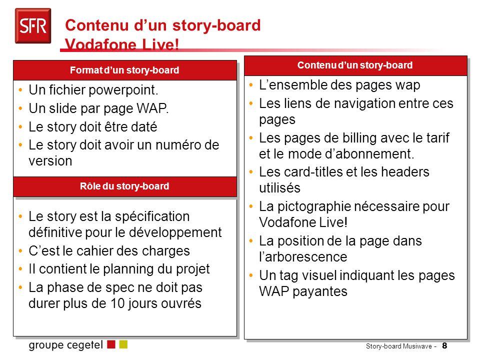 Story-board Musiwave - 8 Contenu d'un story-board Vodafone Live! Format d'un story-board Un fichier powerpoint. Un slide par page WAP. Le story doit ê