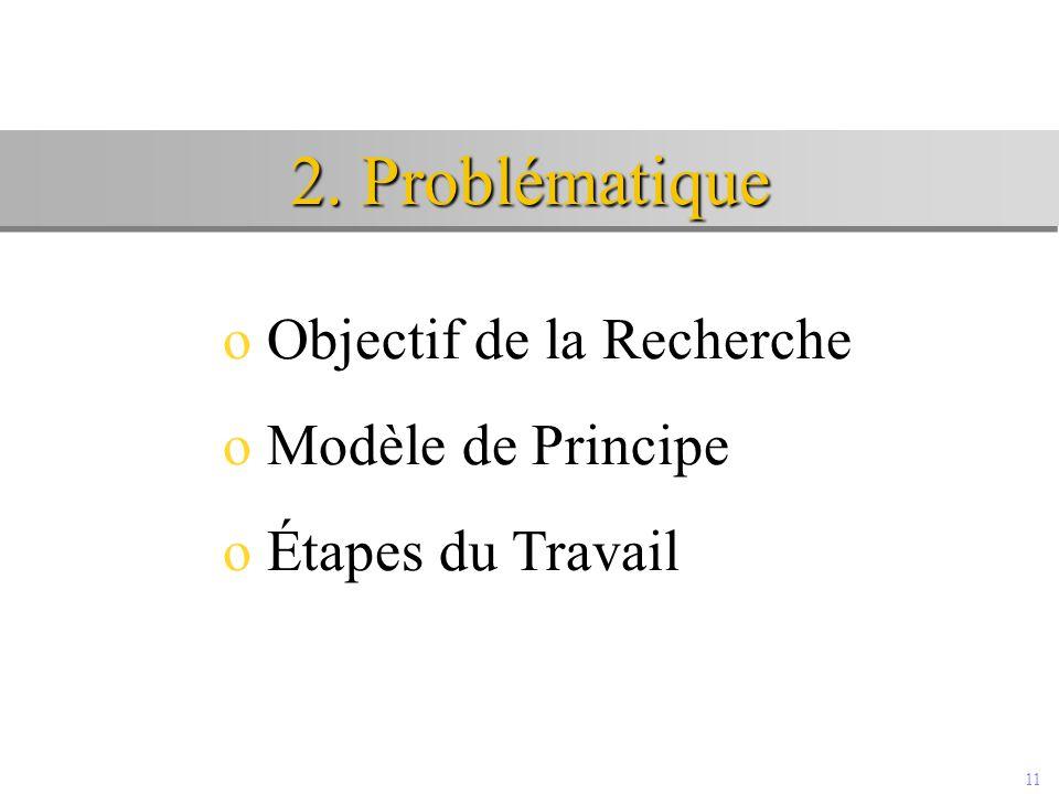 11 2. Problématique o Objectif de la Recherche o Modèle de Principe o Étapes du Travail