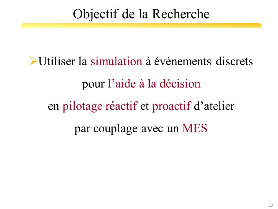 13 Objectif de la Recherche  Utiliser la simulation à événements discrets pour l'aide à la décision en pilotage réactif et proactif d'atelier par couplage avec un MES