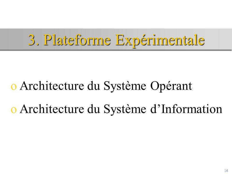 16 3. Plateforme Expérimentale o Architecture du Système Opérant o Architecture du Système d'Information