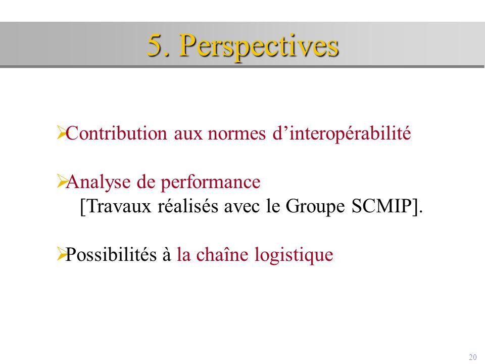 20 5. Perspectives  Contribution aux normes d'interopérabilité  Analyse de performance [Travaux réalisés avec le Groupe SCMIP].  Possibilités à la