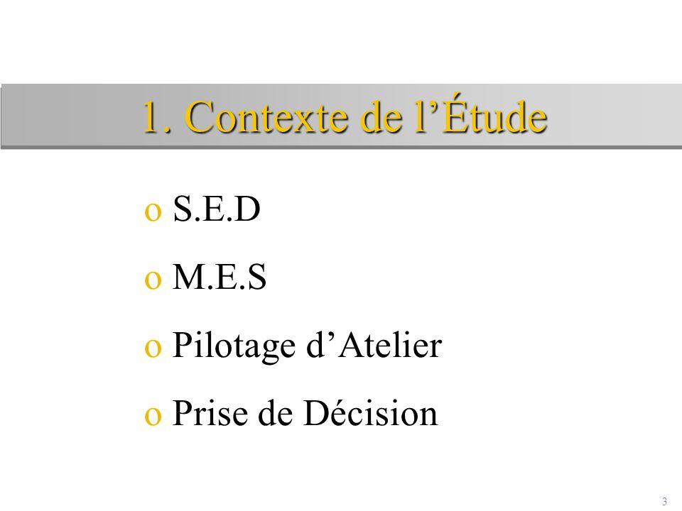 3 1. Contexte de l'Étude o S.E.D o M.E.S o Pilotage d'Atelier o Prise de Décision