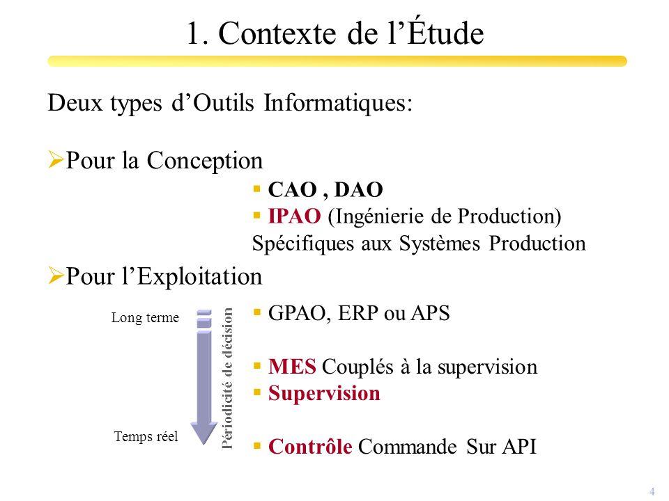 4 1. Contexte de l'Étude  Pour la Conception  Pour l'Exploitation Deux types d'Outils Informatiques:  CAO, DAO  IPAO (Ingénierie de Production) Sp