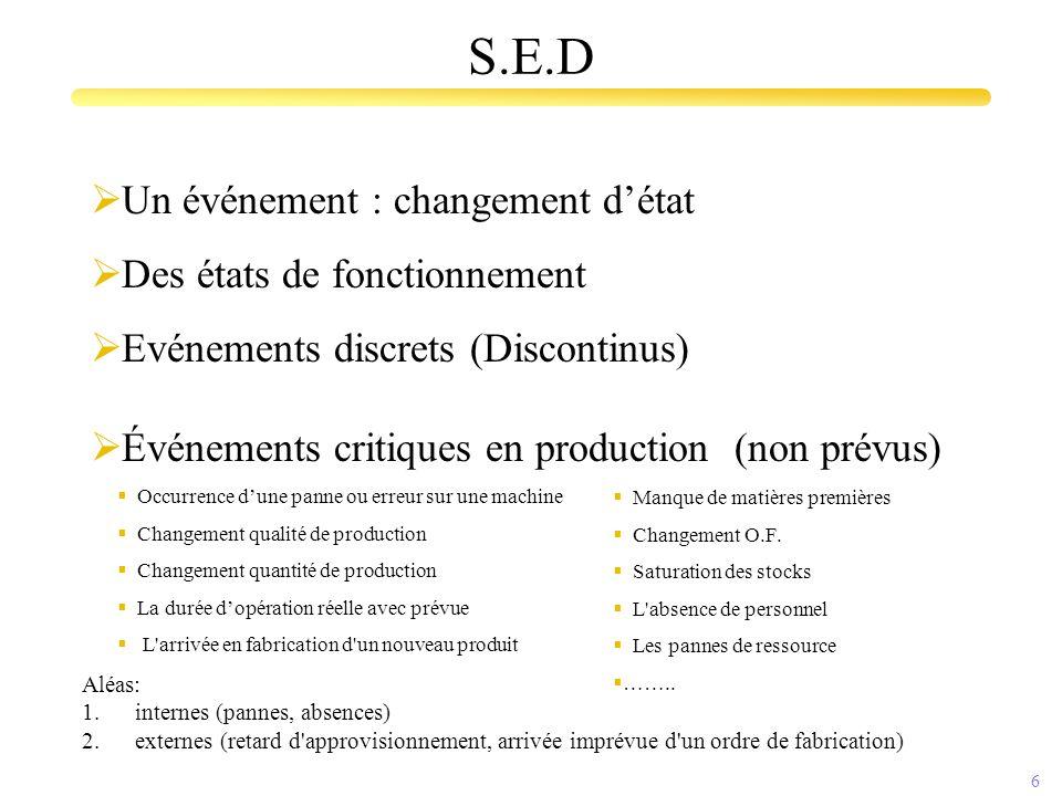 6  Un événement : changement d'état  Des états de fonctionnement  Evénements discrets (Discontinus)  Événements critiques en production (non prévu