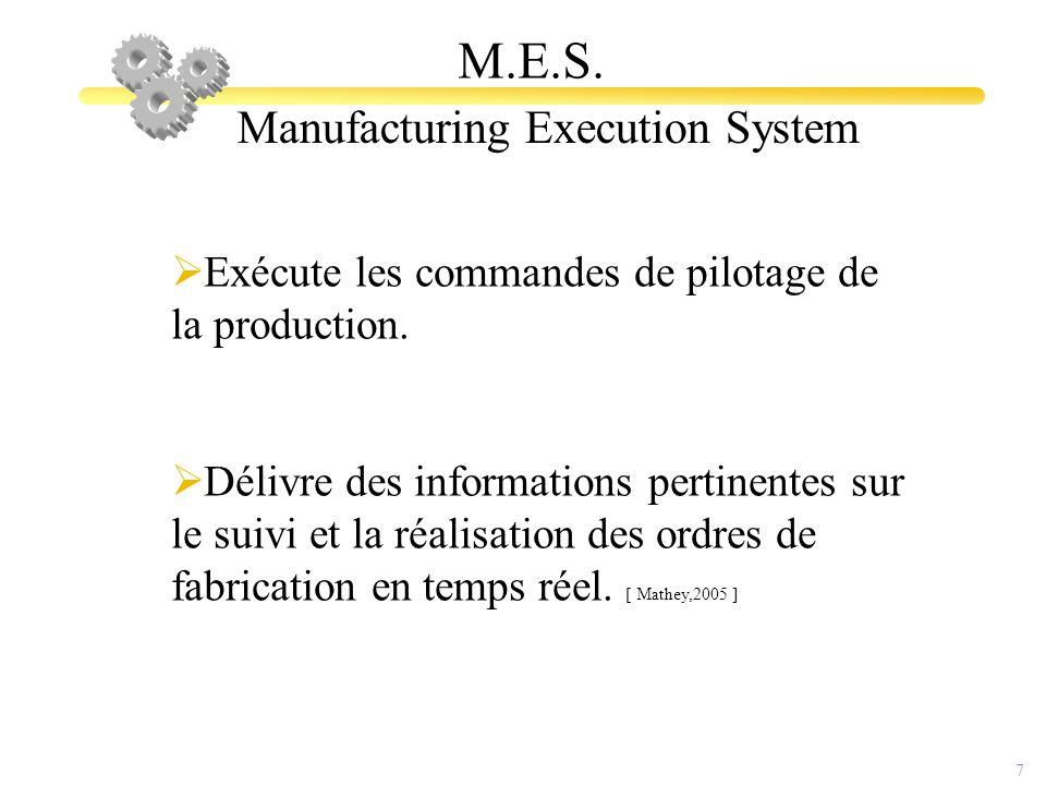 7 M.E.S.  Exécute les commandes de pilotage de la production.  Délivre des informations pertinentes sur le suivi et la réalisation des ordres de fab