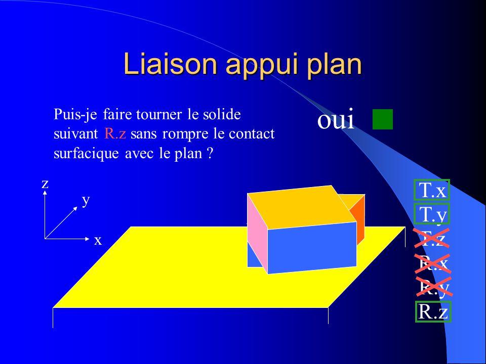 Liaison appui plan x y z Puis-je faire tourner le solide suivant R.z sans rompre le contact surfacique avec le plan ? T.x T.y T.z R.x R.y R.z