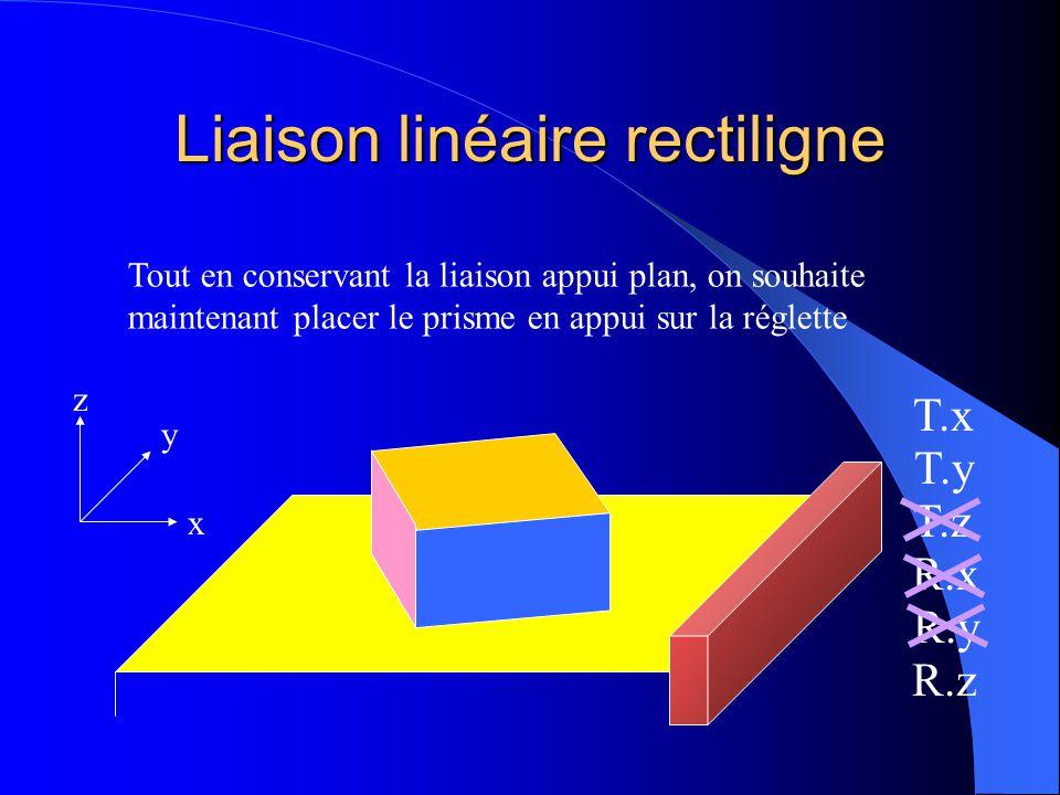 Liaison appui plan x y z T.x T.y T.z R.x R.y R.z L 'appui plan élimine 3 degrés de liberté : Une translationet2 rotations