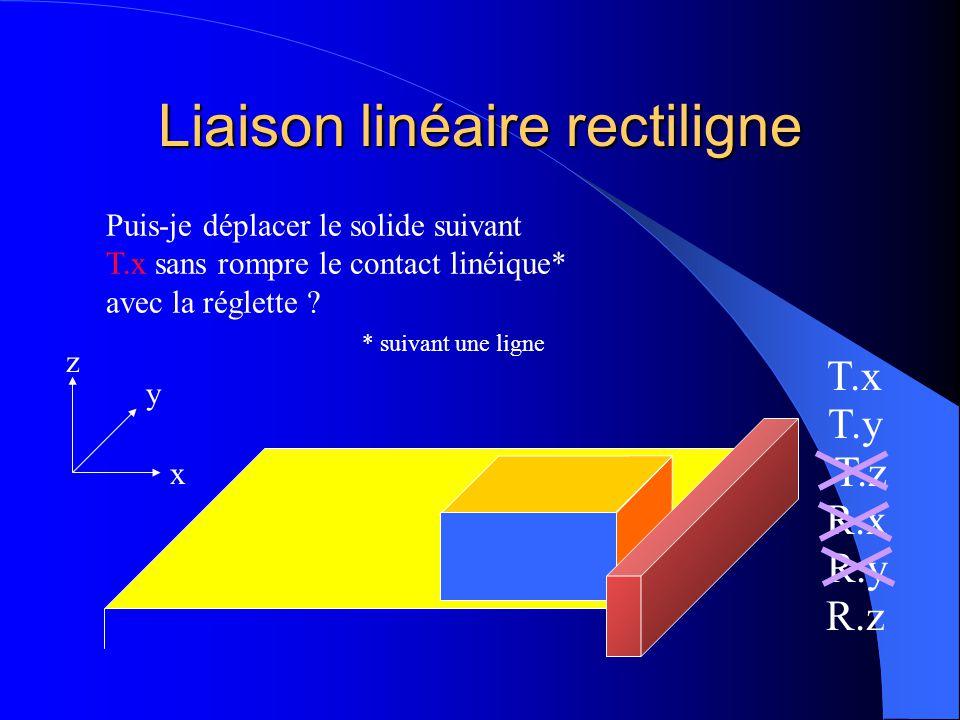 Liaison linéaire rectiligne x y z T.x T.y T.z R.x R.y R.z Tout en conservant la liaison appui plan, on souhaite maintenant placer le prisme en appui s