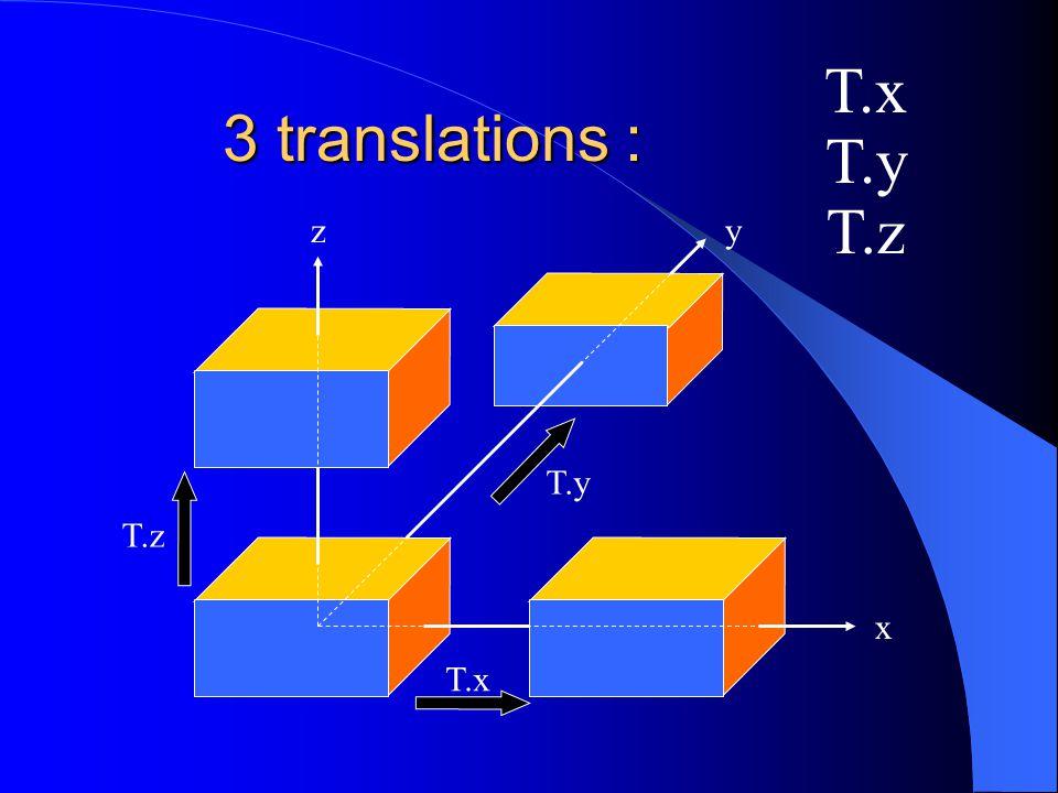Un solide en liberté dans l'espace Est animé d'un mouvement qui peut se décomposer en 6 mouvements élémentaires