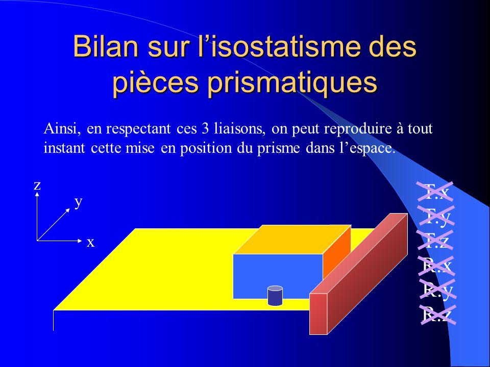 Liaison ponctuelle x y z T.x T.y T.z R.x R.y R.z z La liaison ponctuelle élimine 1 degré de liberté : Une translation