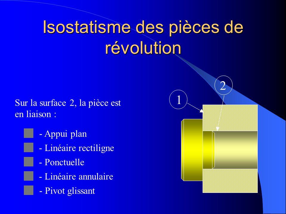 Isostatisme des pièces de révolution La pièce ci-contre est positionnée comme sur le dessin. Sur la surface 1, la pièce est en liaison : - Appui plan