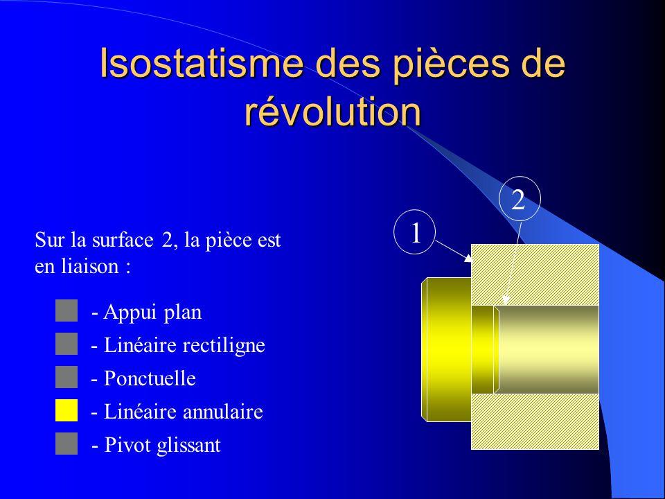 Isostatisme des pièces de révolution Sur la surface 2, la pièce est en liaison : - Appui plan - Linéaire rectiligne - Ponctuelle - Linéaire annulaire