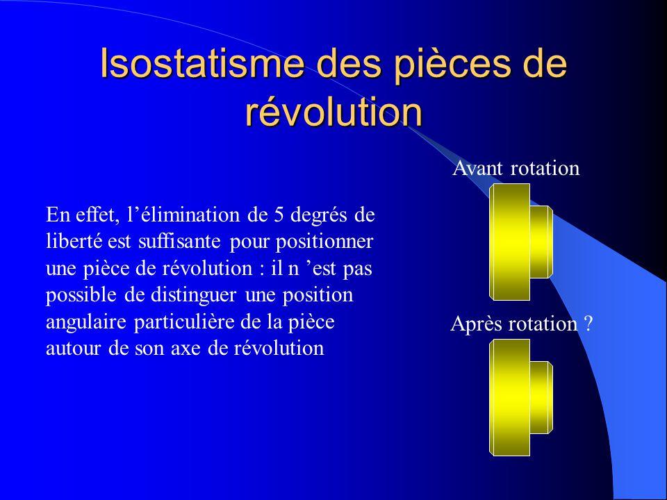 Isostatisme des pièces de révolution Dans le système d'axes proposé, quel est le seul degré de liberté qui n'est pas éliminé ? - T.x - T.y - T.z - R.x