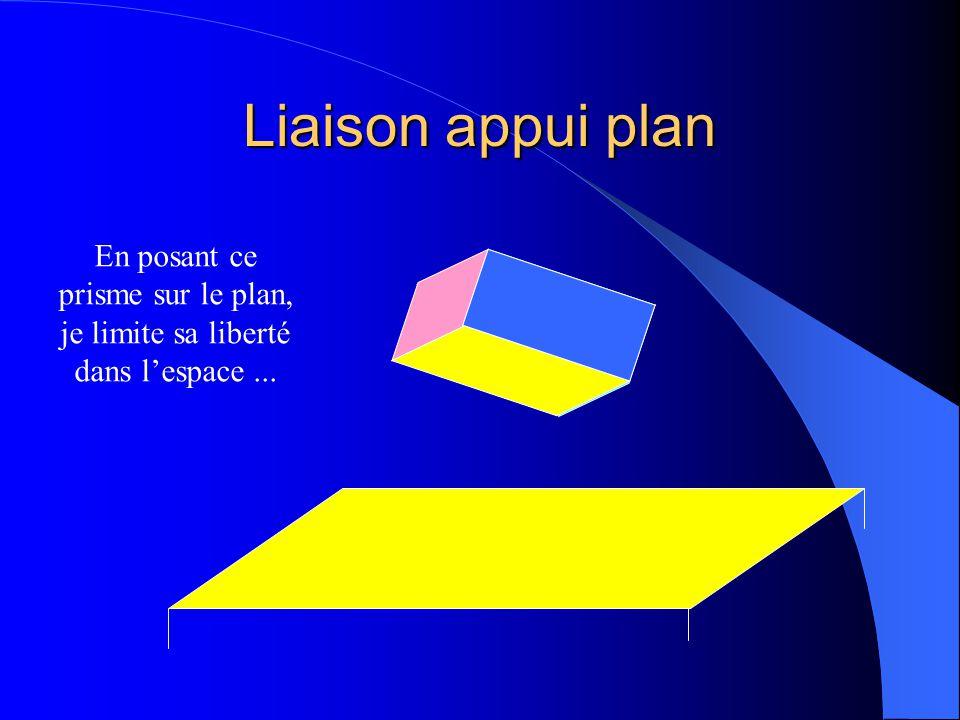Cet isostatisme est réalisé par l'intermédiaire de différentes liaisons qui suppriment chacune un certain nombre de Degrés De Liberté (DDL)