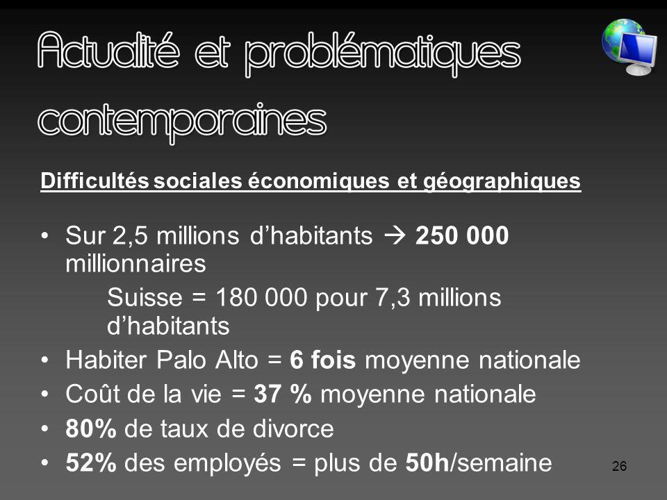 26 Sur 2,5 millions d'habitants  250 000 millionnaires Suisse = 180 000 pour 7,3 millions d'habitants Habiter Palo Alto = 6 fois moyenne nationale Coût de la vie = 37 % moyenne nationale 80% de taux de divorce 52% des employés = plus de 50h/semaine Difficultés sociales économiques et géographiques