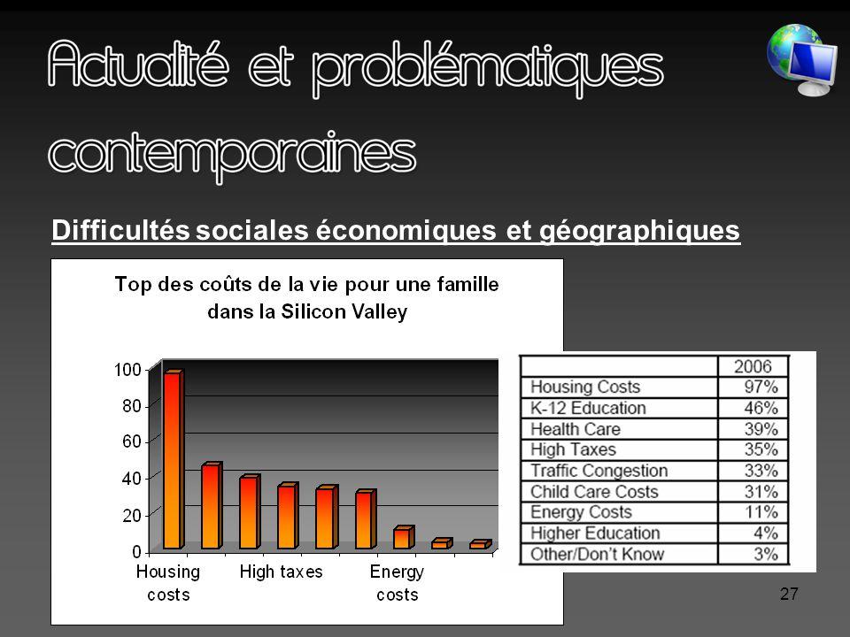 27 Difficultés sociales économiques et géographiques