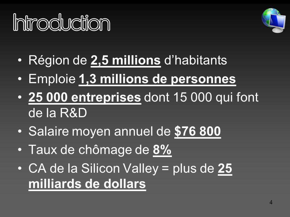 4 Région de 2,5 millions d'habitants Emploie 1,3 millions de personnes 25 000 entreprises dont 15 000 qui font de la R&D Salaire moyen annuel de $76 800 Taux de chômage de 8% CA de la Silicon Valley = plus de 25 milliards de dollars