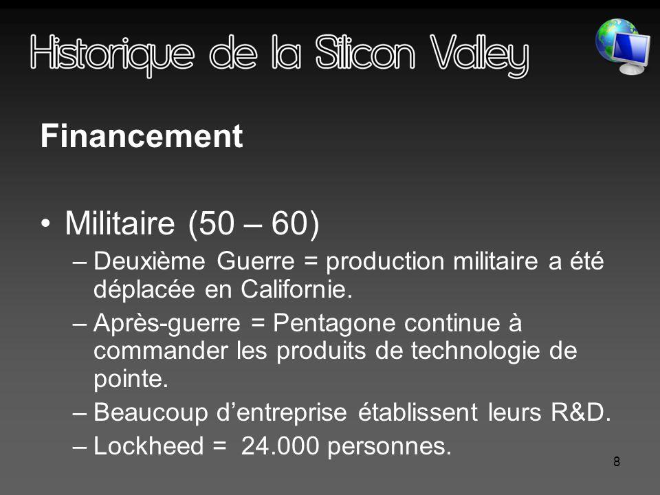 8 Financement Militaire (50 – 60) –Deuxième Guerre = production militaire a été déplacée en Californie.