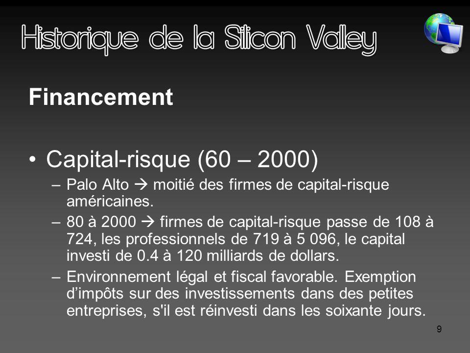 9 Financement Capital-risque (60 – 2000) –Palo Alto  moitié des firmes de capital-risque américaines.