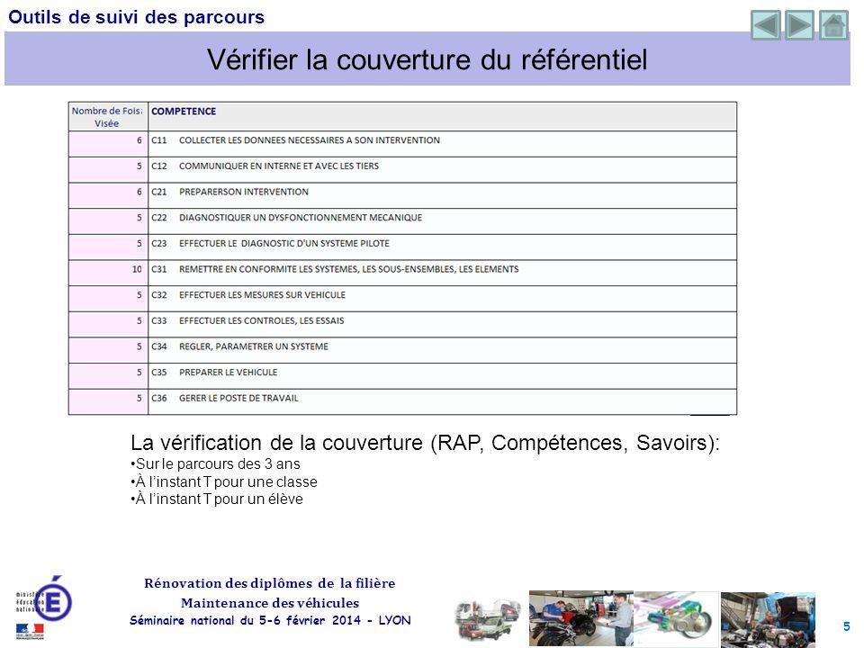 5 Rénovation des diplômes de la filière Maintenance des véhicules Séminaire national du 5-6 février 2014 - LYON Outils de suivi des parcours Vérifier