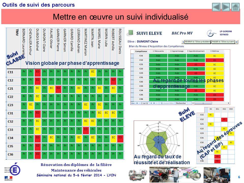 6 Rénovation des diplômes de la filière Maintenance des véhicules Séminaire national du 5-6 février 2014 - LYON Outils de suivi des parcours Mettre en