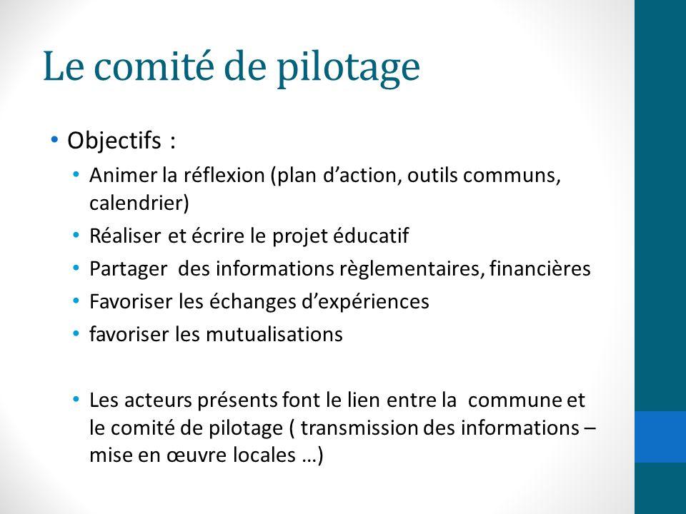 Le comité de pilotage Objectifs : Animer la réflexion (plan d'action, outils communs, calendrier) Réaliser et écrire le projet éducatif Partager des i