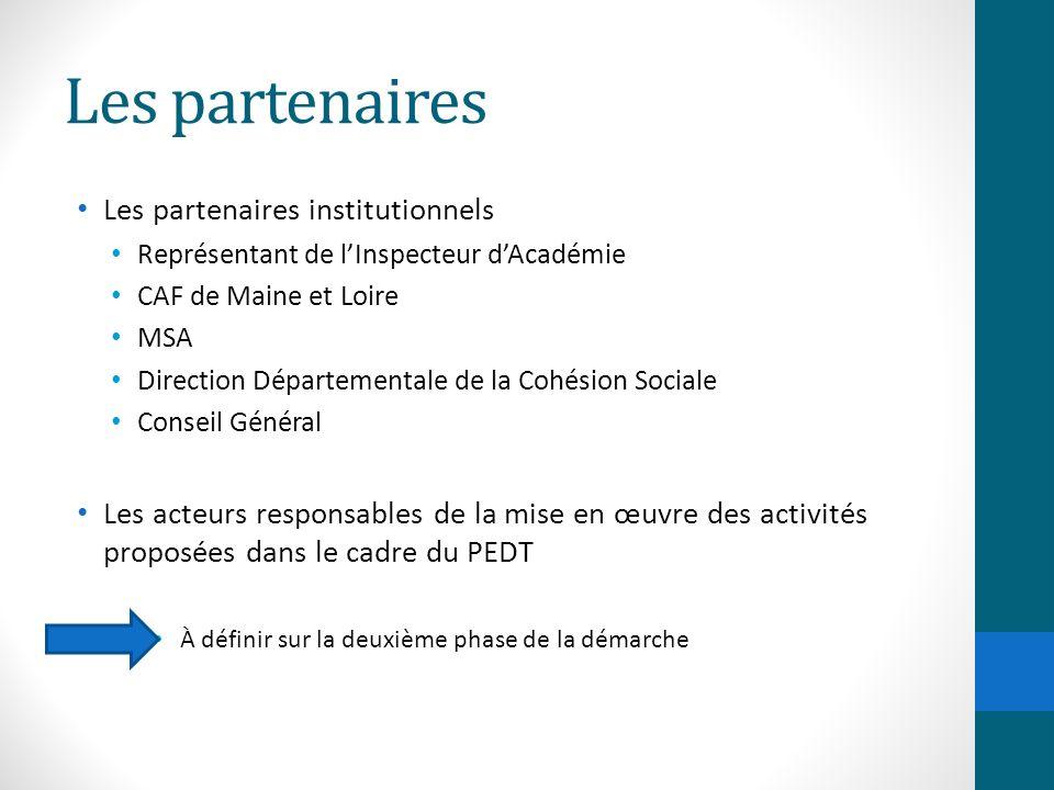 Les partenaires Les partenaires institutionnels Représentant de l'Inspecteur d'Académie CAF de Maine et Loire MSA Direction Départementale de la Cohés