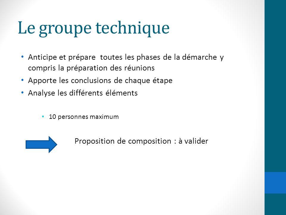 Le groupe technique Anticipe et prépare toutes les phases de la démarche y compris la préparation des réunions Apporte les conclusions de chaque étape