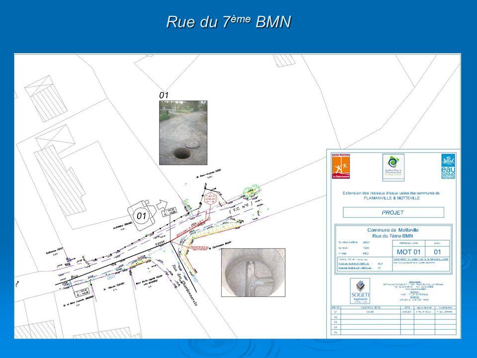 Rue du 7 ème BMN