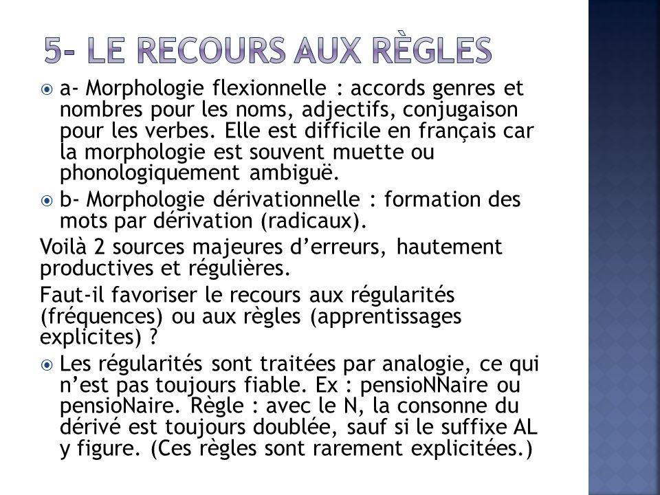  a- Morphologie flexionnelle : accords genres et nombres pour les noms, adjectifs, conjugaison pour les verbes.