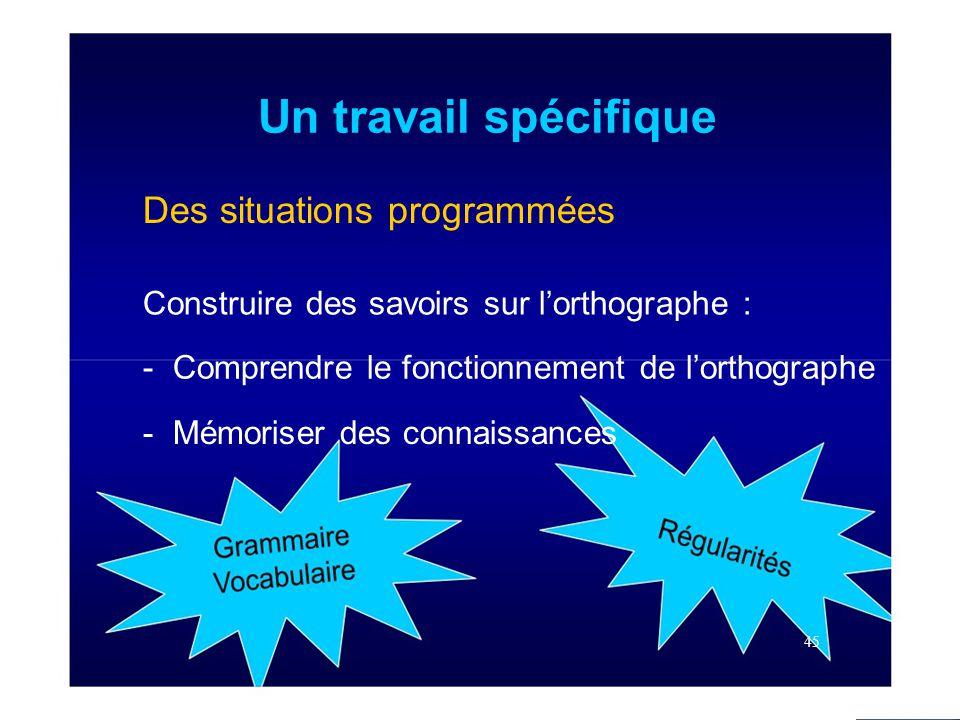 Un travail spécifique Des situations programmées Construire des savoirs sur l'orthographe : - Comprendre le fonctionnement de l'orthographe - Mémoriser des connaissances 45